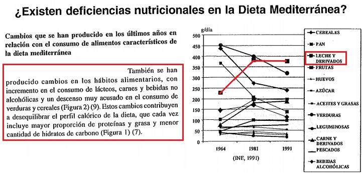 Kataboler Zusta y síntomas de diabetes
